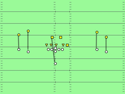 Cover Zero, Tampa Under front, ace backfield.